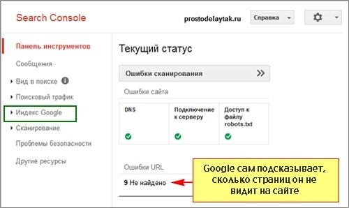 Данные сайта