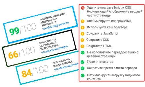 подробный отчет от сервиса Testmysite