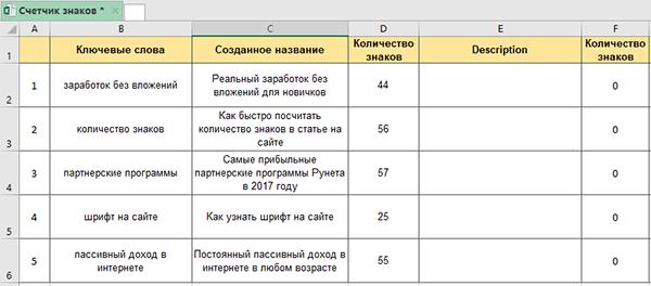 Пример готовой таблицы